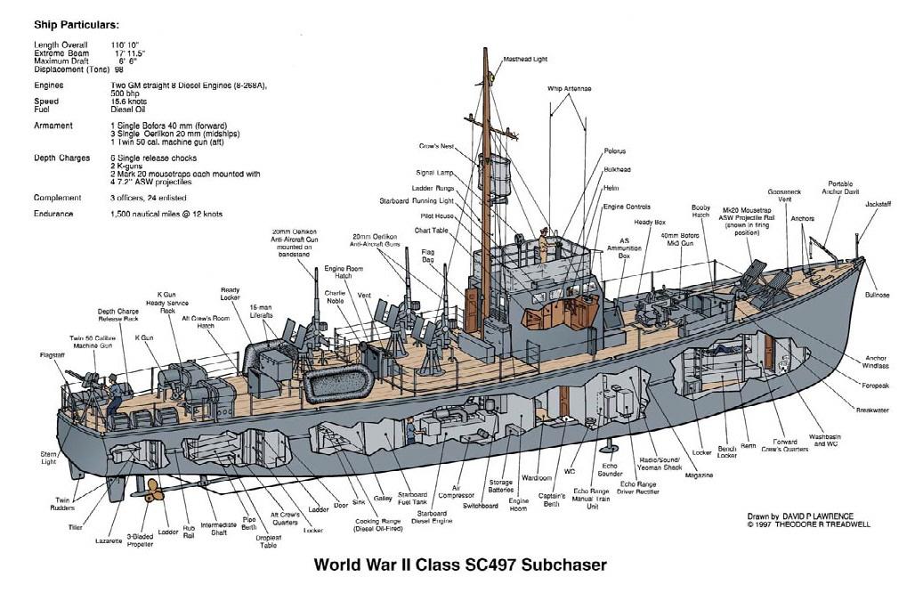 Uscg Pequot Escort Ships